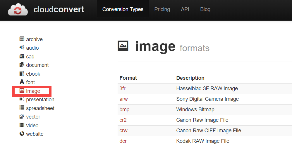 Image formats - CloudConvert