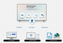 Remote Access on Samsung Smart TVs
